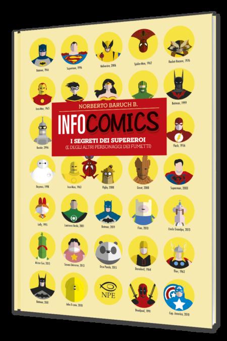 Risultato immagini per Info comics npe edizioni